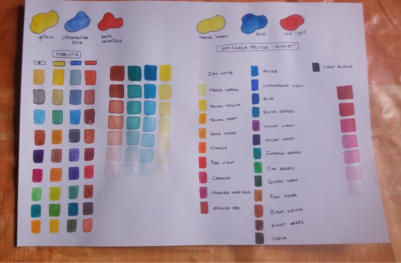 Watercolor Drills - image 1 - student project