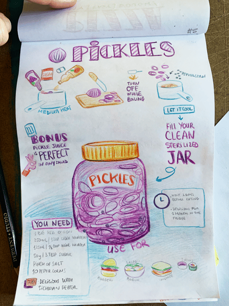 Everyday recipe - image 5 - student project