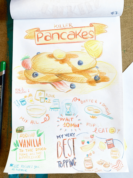 Everyday recipe - image 7 - student project
