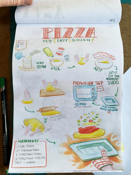 Everyday recipe - image 4 - student project