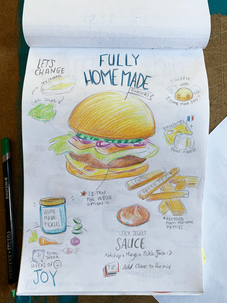 Everyday recipe - image 1 - student project