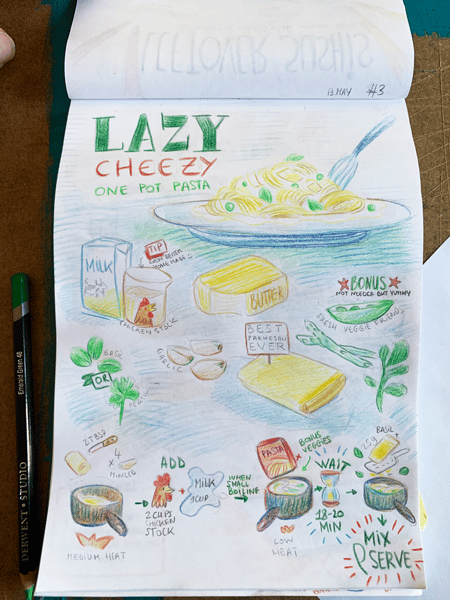 Everyday recipe - image 3 - student project
