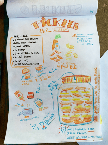 Everyday recipe - image 6 - student project
