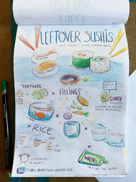 Everyday recipe - image 2 - student project