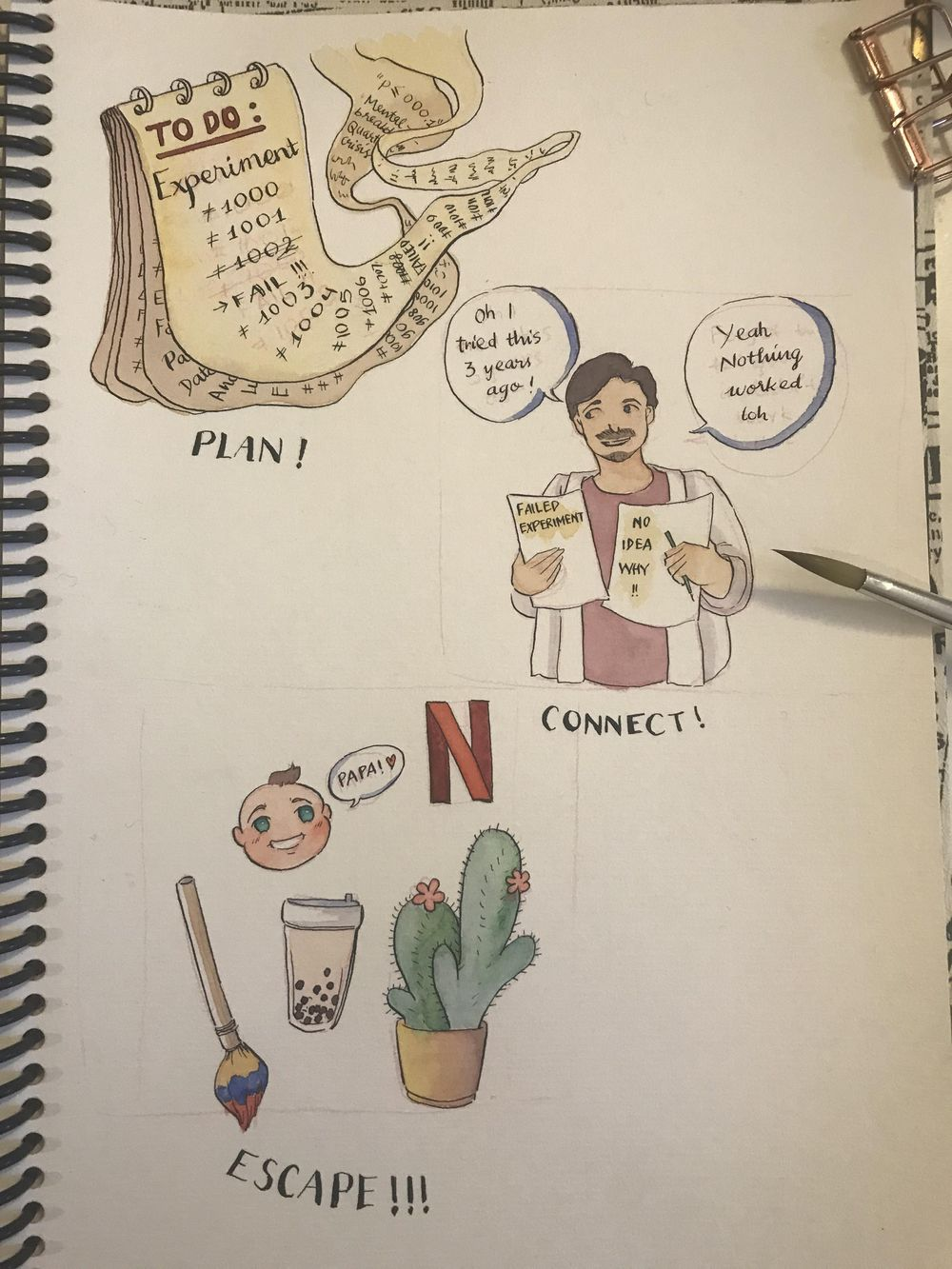 My Lab Work Essentials - image 7 - student project