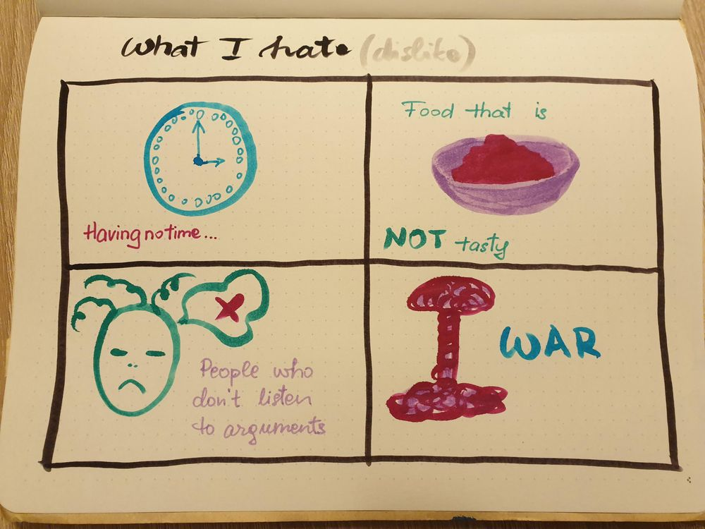 Visual journaling project - image 2 - student project