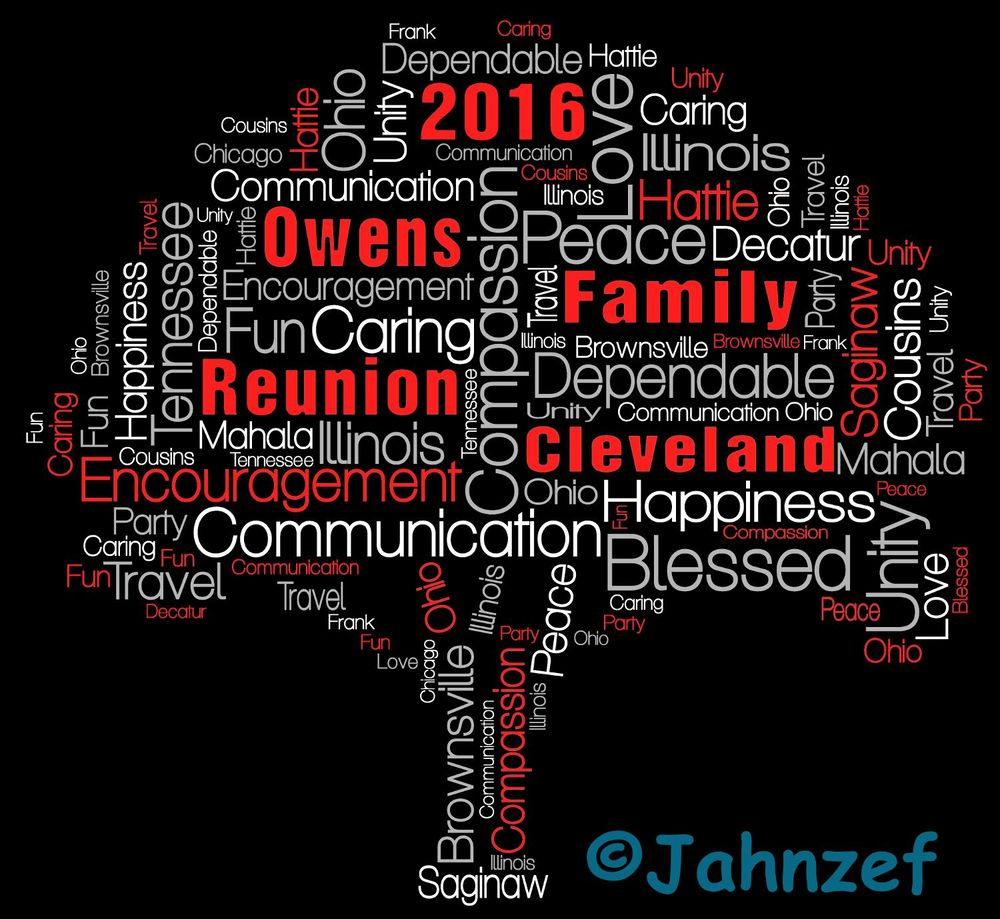 Word Cloud  Tree for a Family Reunion! - image 1 - student project