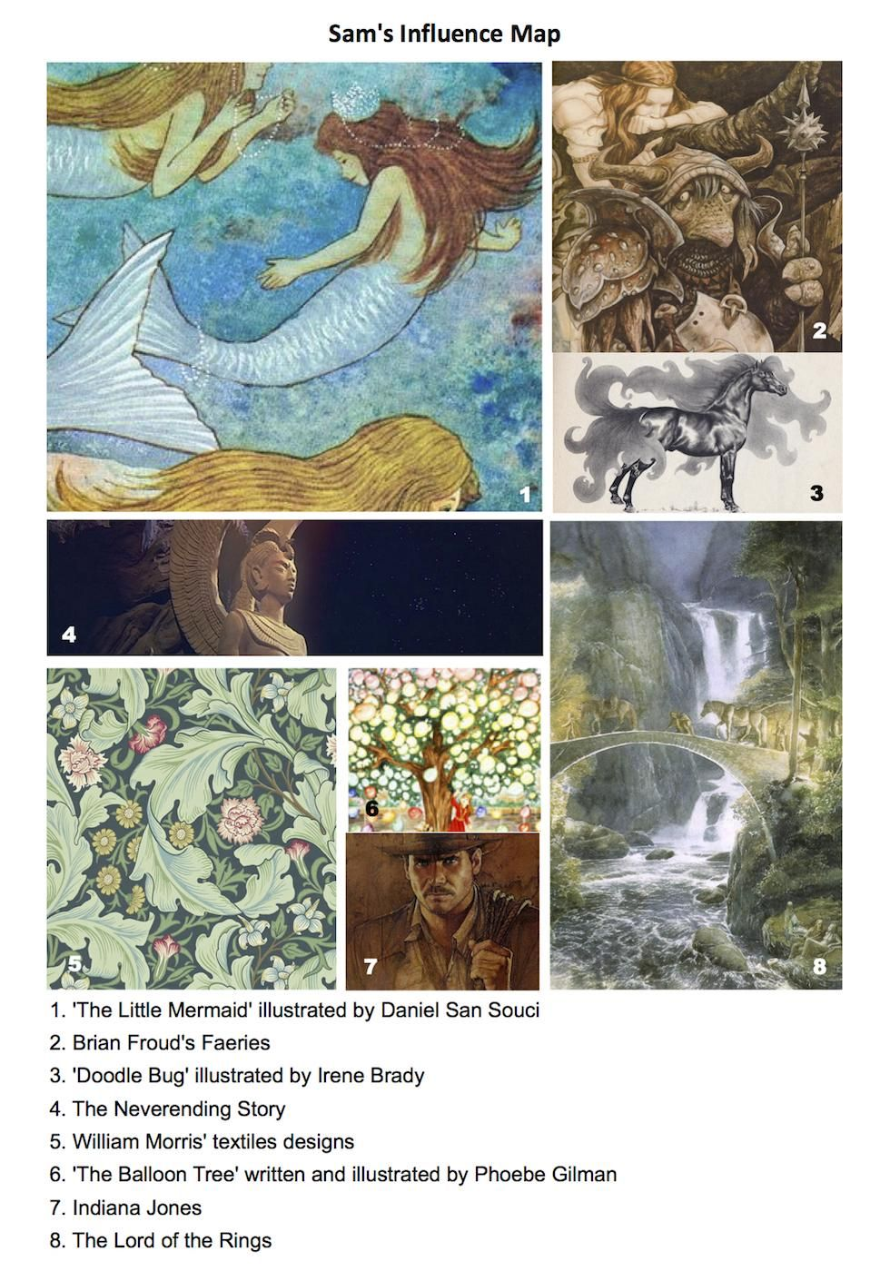 Sam's Influence Map - image 1 - student project