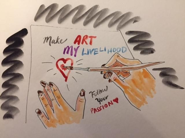 Watercolor Sketching Your Life Workshop - image 1 - student project