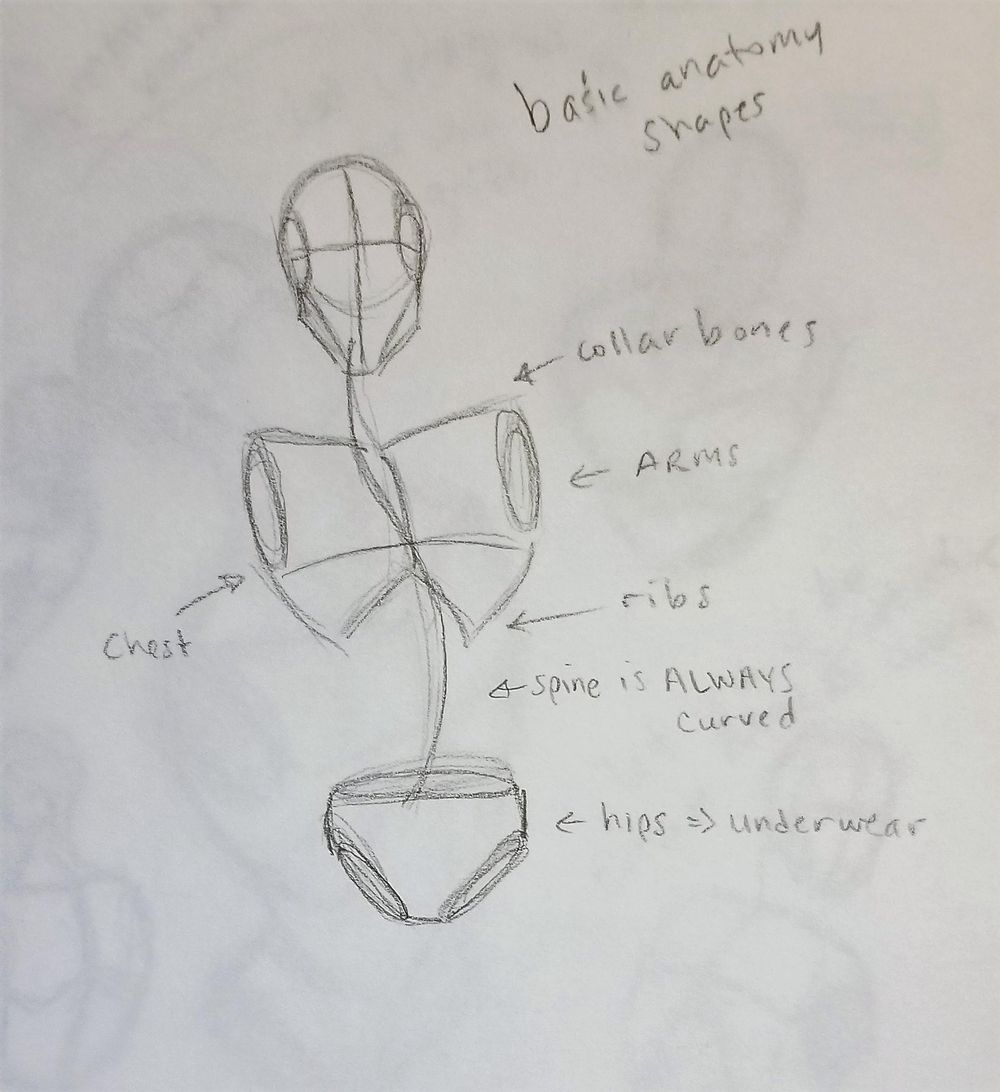Dynamic Pose practice - image 4 - student project
