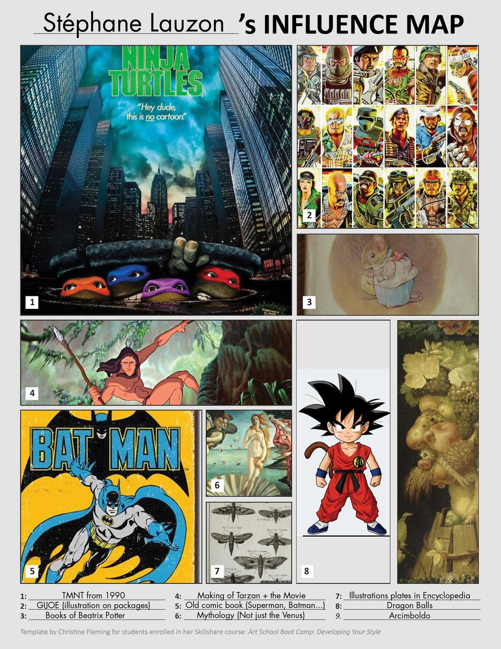 Influence map of Stephane Lauzon - image 1 - student project