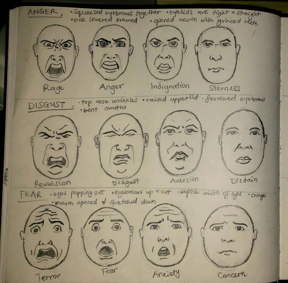 My Art of Facial Expression - image 2 - student project