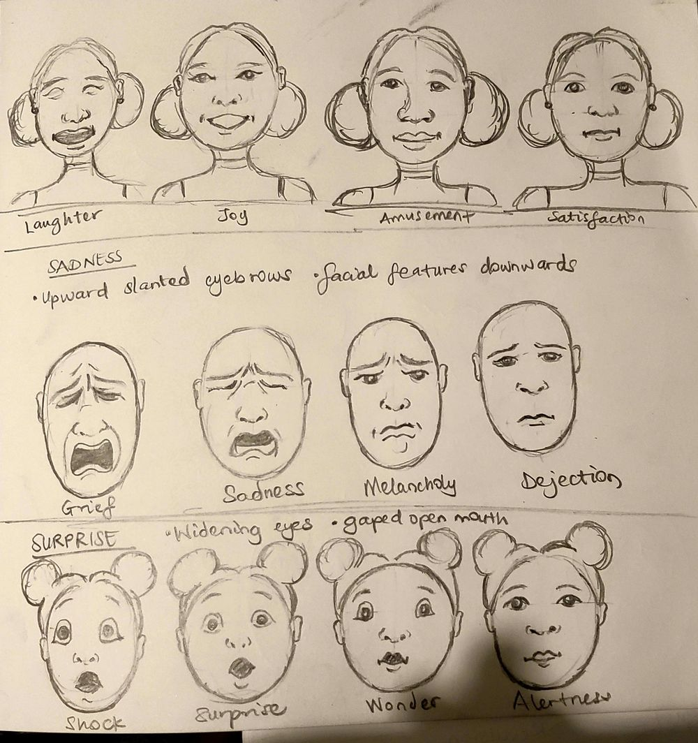 My Art of Facial Expression - image 1 - student project