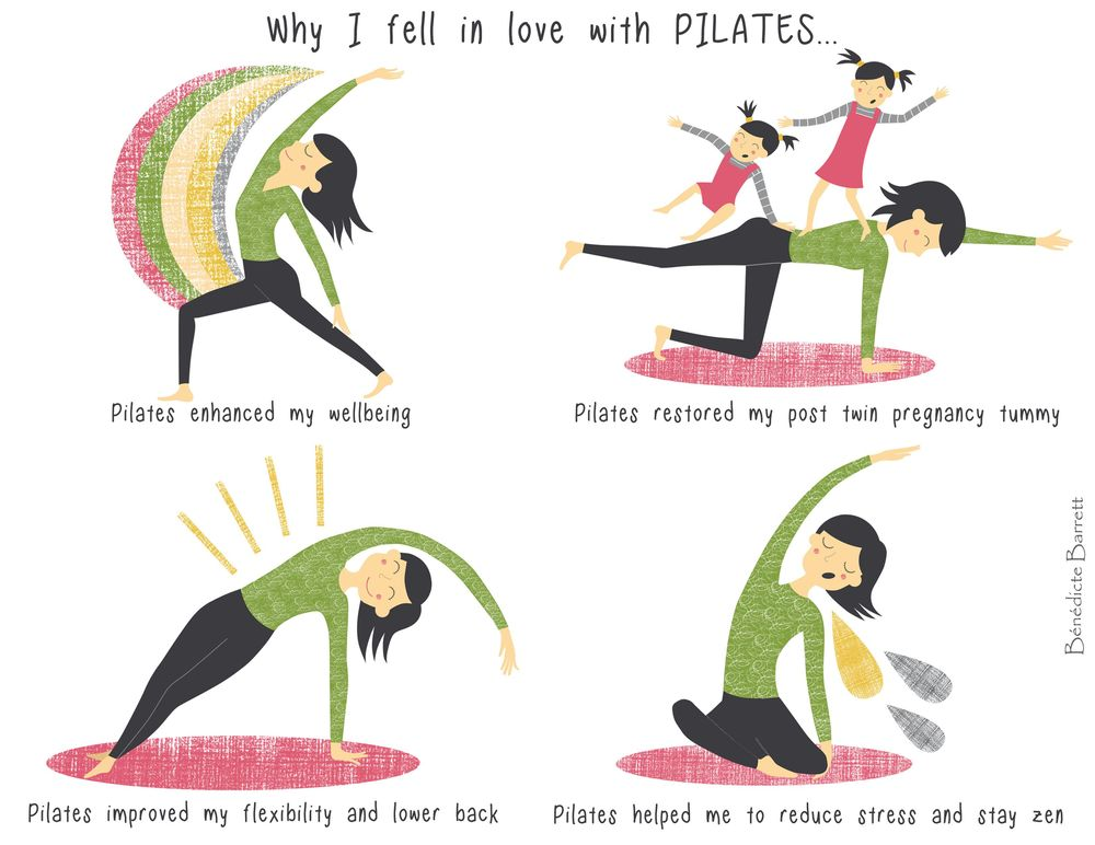 Why I fell in love with Pilates ... - image 1 - student project
