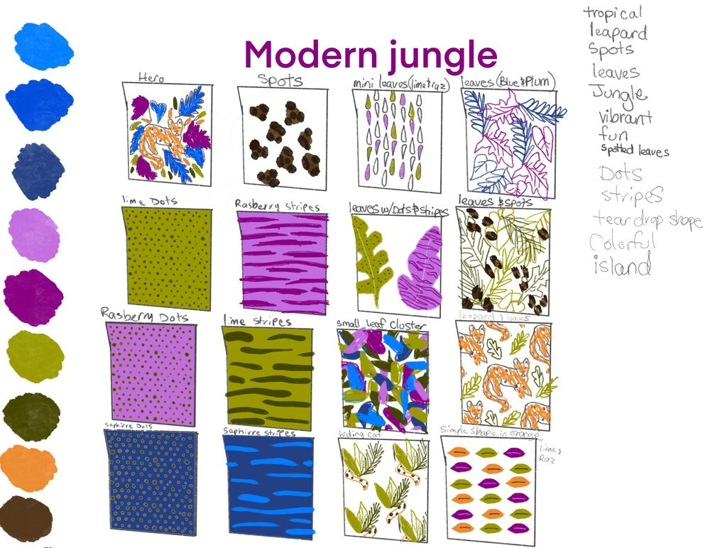 New pattern brain storm - image 1 - student project