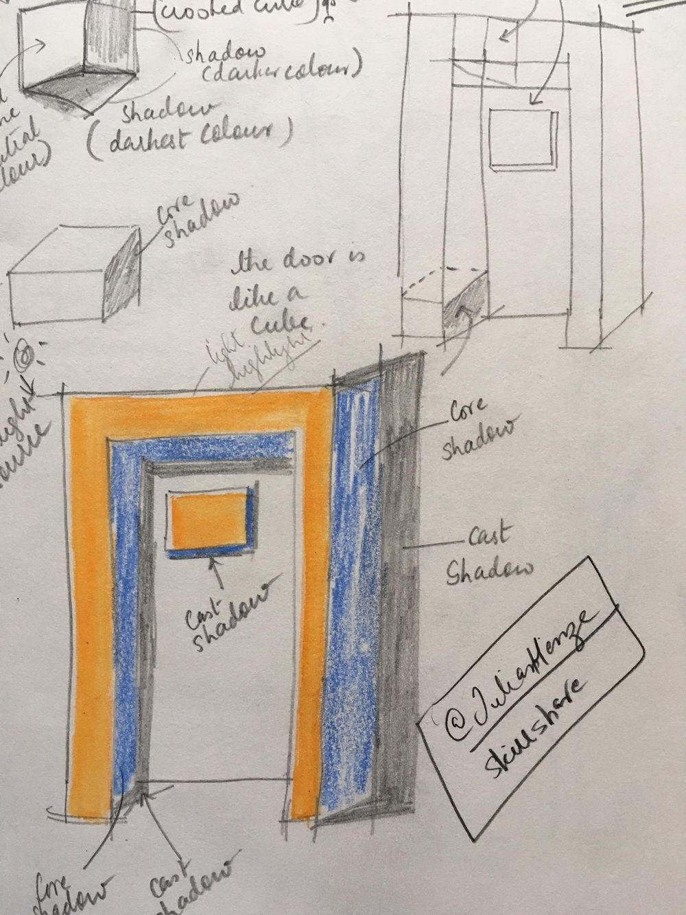 Every door tells a story! - image 2 - student project