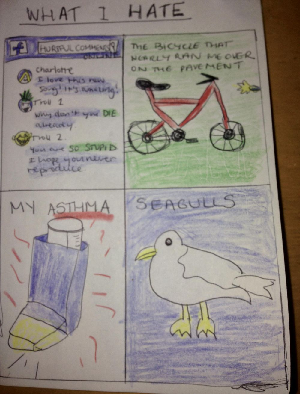 My Visual Journaling Project - image 2 - student project