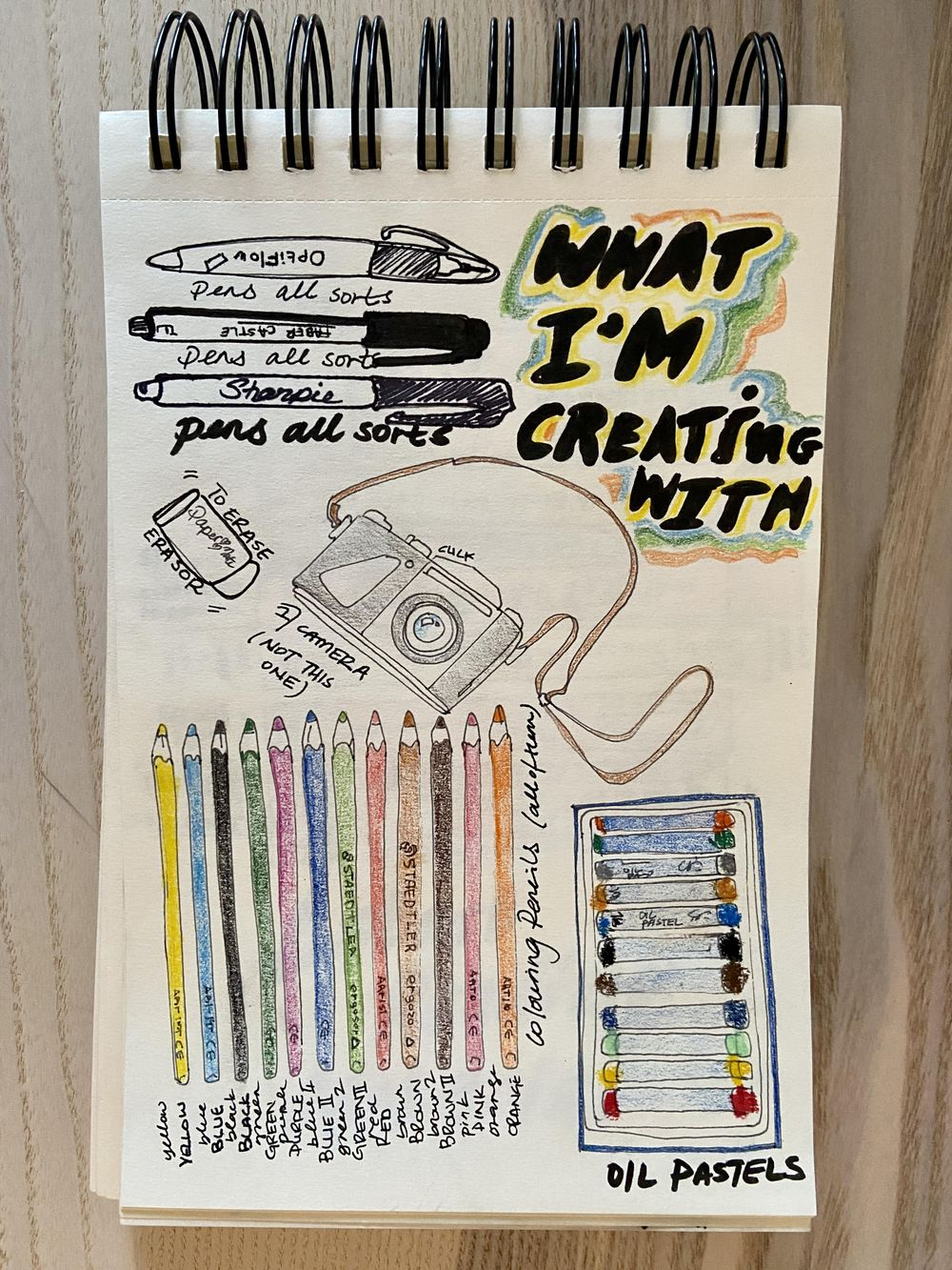 Illustrated Journal (by a non illustrator) - image 1 - student project