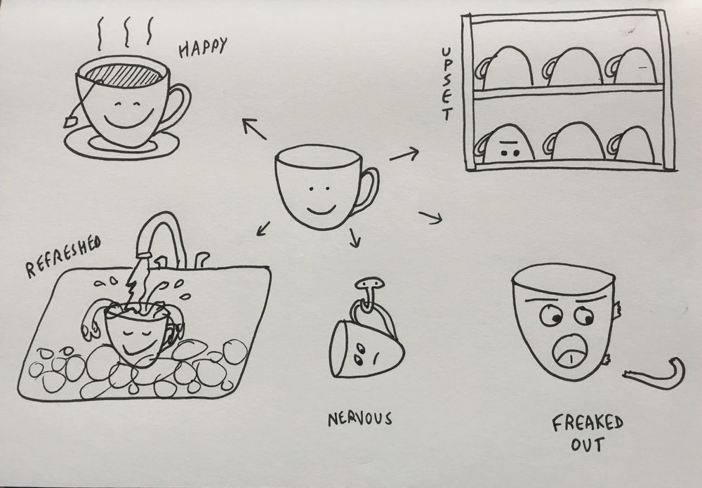 Animals / Joy / Teacup / Podcast - image 4 - student project