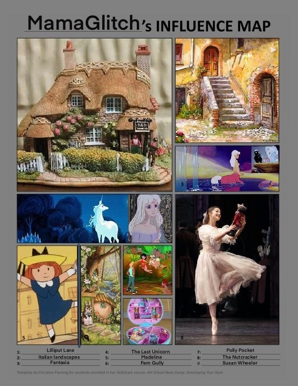 MamaGlitch's Influence Map - image 1 - student project
