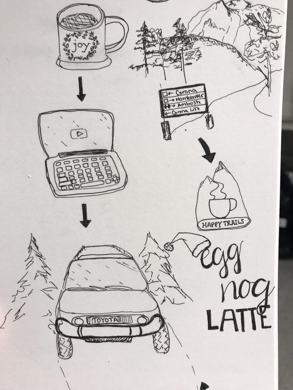 draw your day-roadmap - image 1 - student project