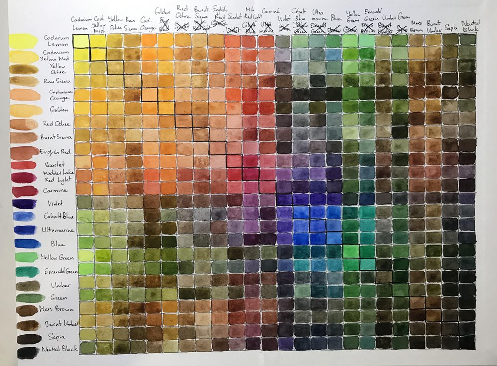 Watercolor Mixing Chart - image 1 - student project