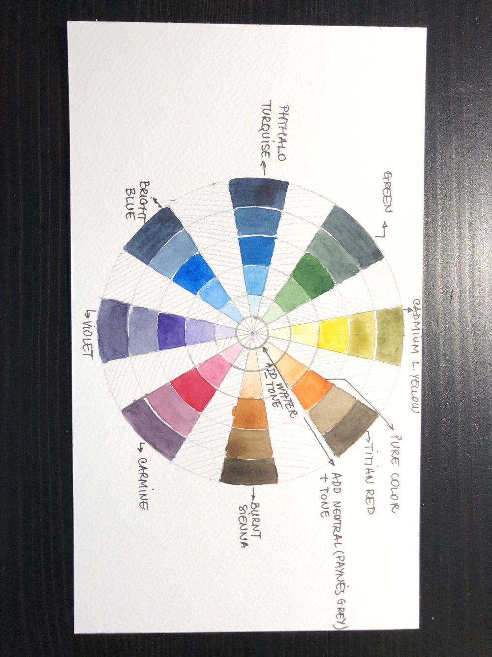 Understanding color in watercolor - image 2 - student project