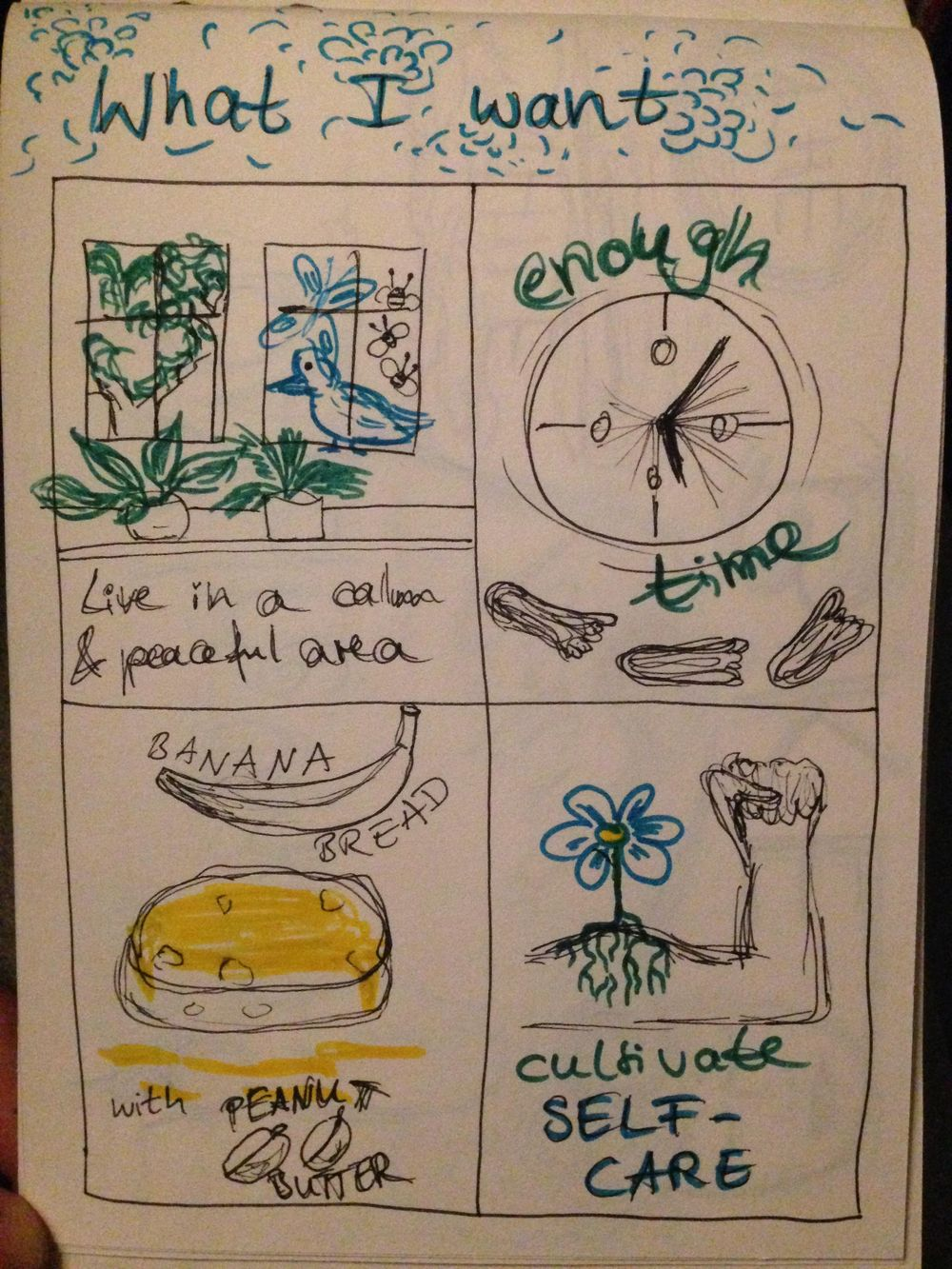 Emotion journaling - image 3 - student project