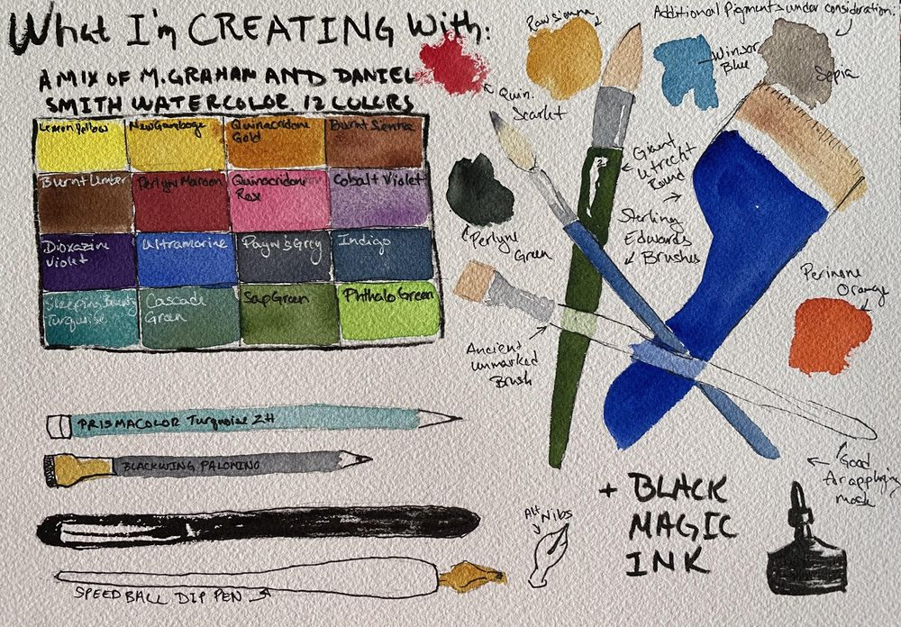Make something, anything, everyday - image 3 - student project