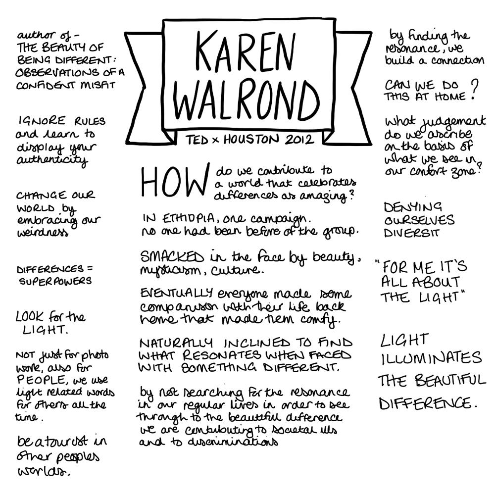 TEDxHouston Resonance 2012: Karen Walrond - image 1 - student project