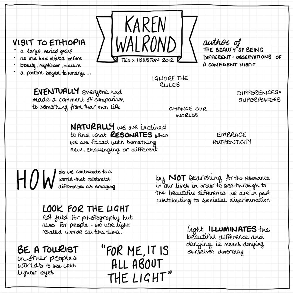 TEDxHouston Resonance 2012: Karen Walrond - image 2 - student project