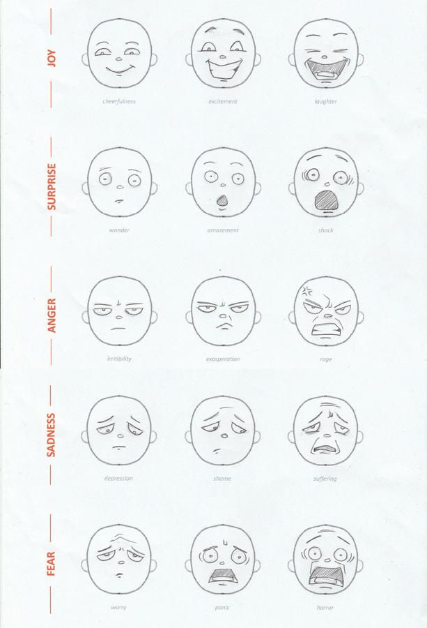 The many faces of Baldy McGee - image 1 - student project