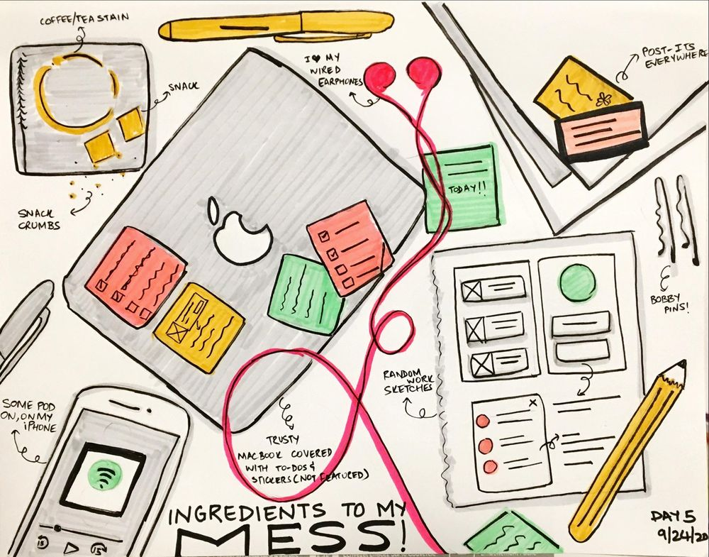 Illustrative journaling - image 4 - student project