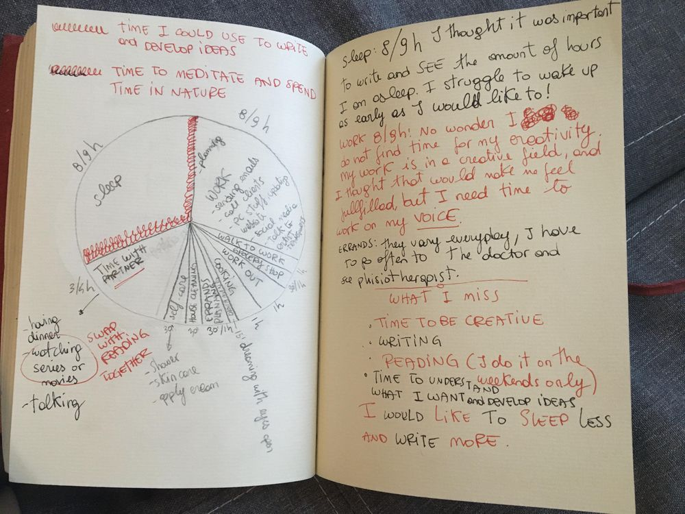 Pieces of Pie & Writing to my beautiful young self - image 1 - student project