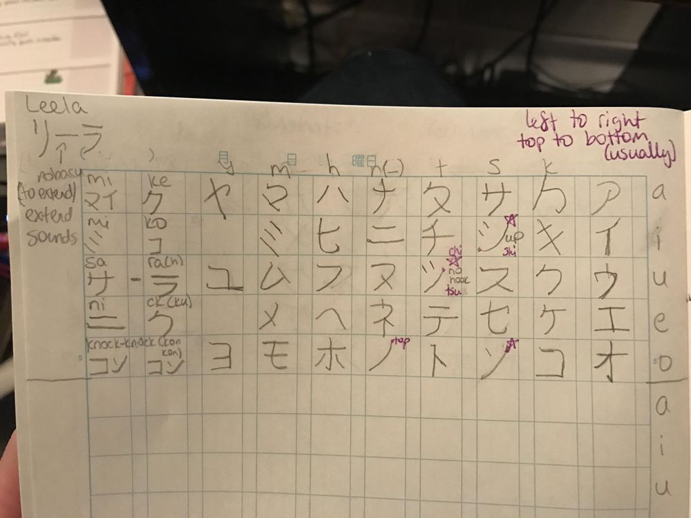 My first Katakana attempts - image 1 - student project