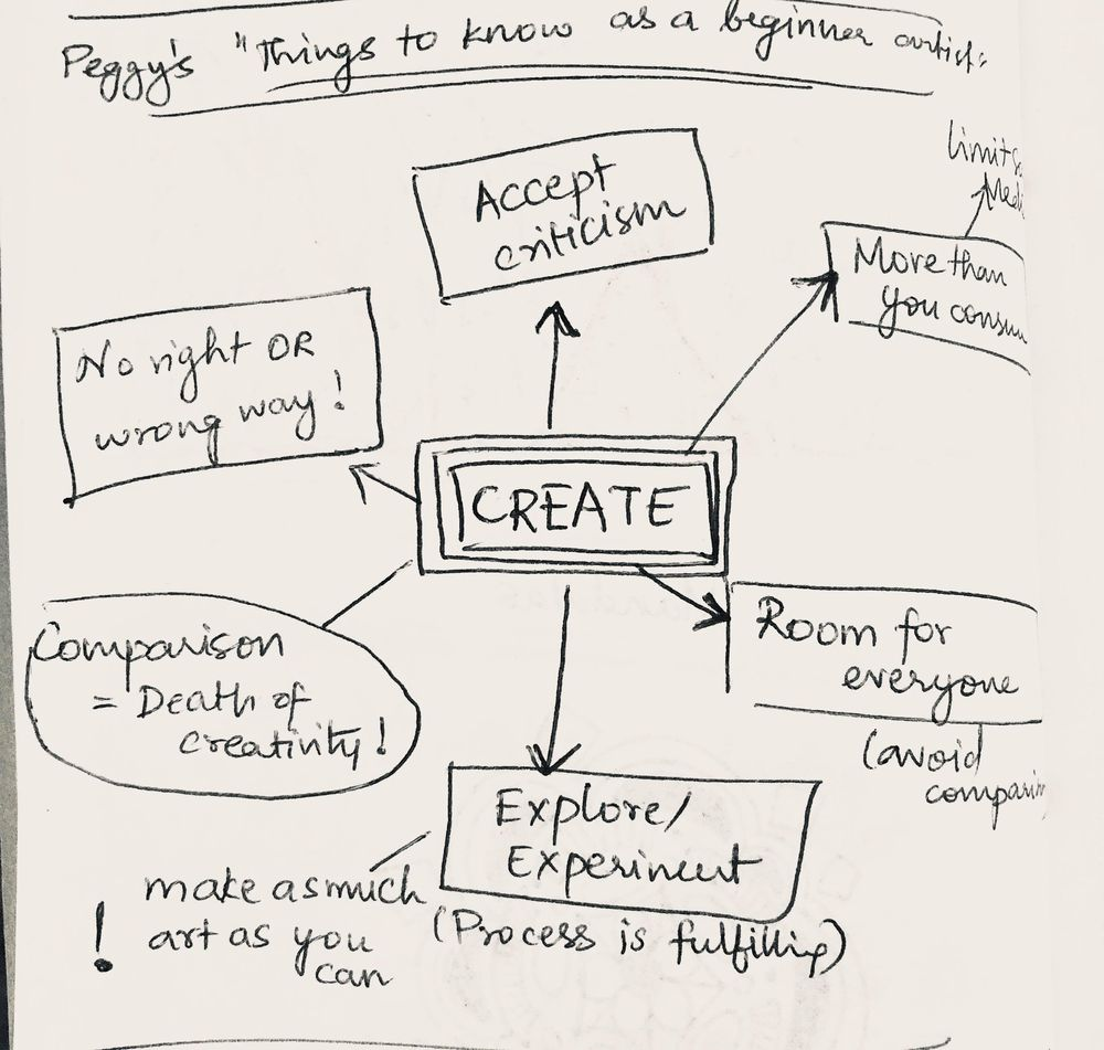 Start Creating! - image 1 - student project