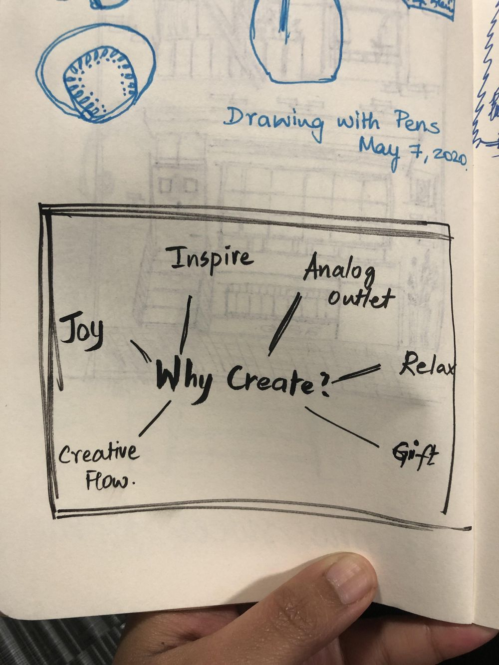 Why create? - image 1 - student project