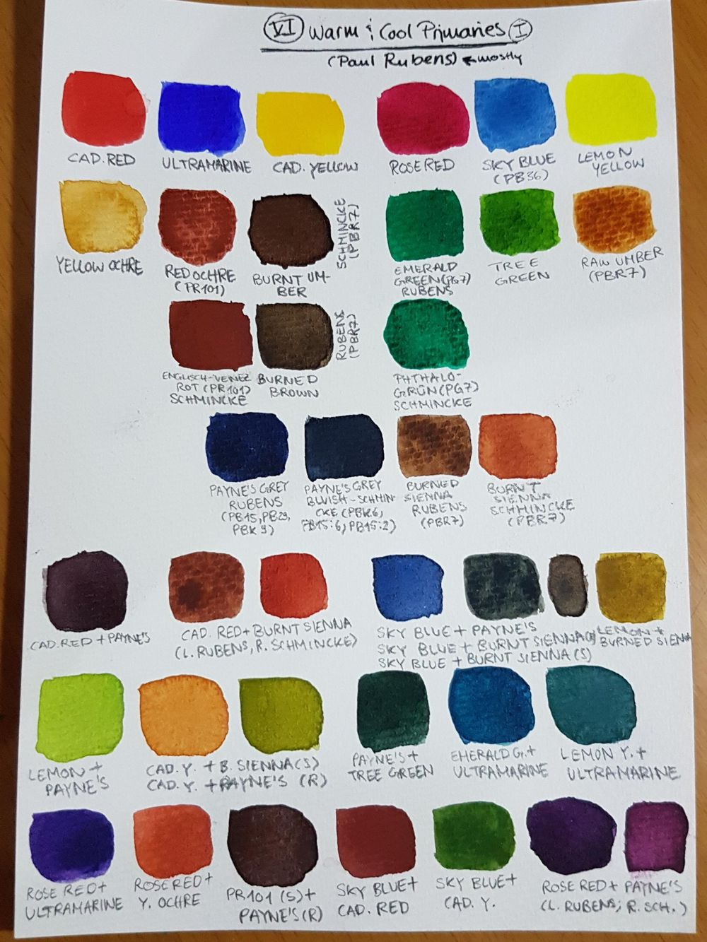 Watercolor Boot Camp Drills - image 7 - student project