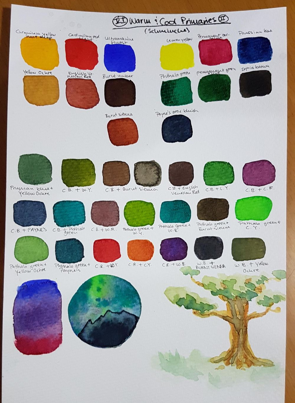 Watercolor Boot Camp Drills - image 8 - student project