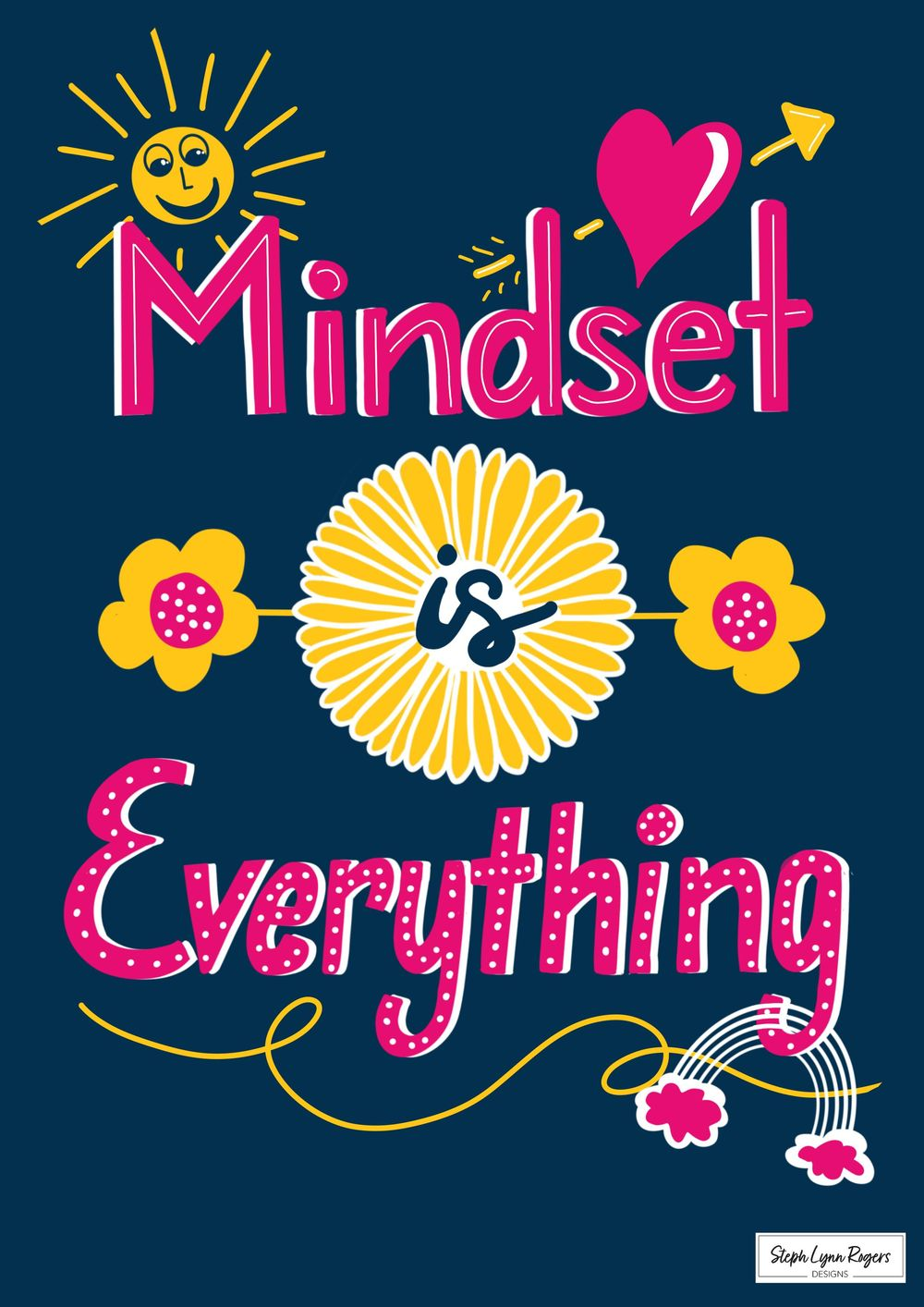Mindset is Everything! - image 1 - student project