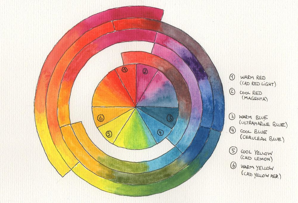 Cool-Warm-Colorwheel - image 1 - student project