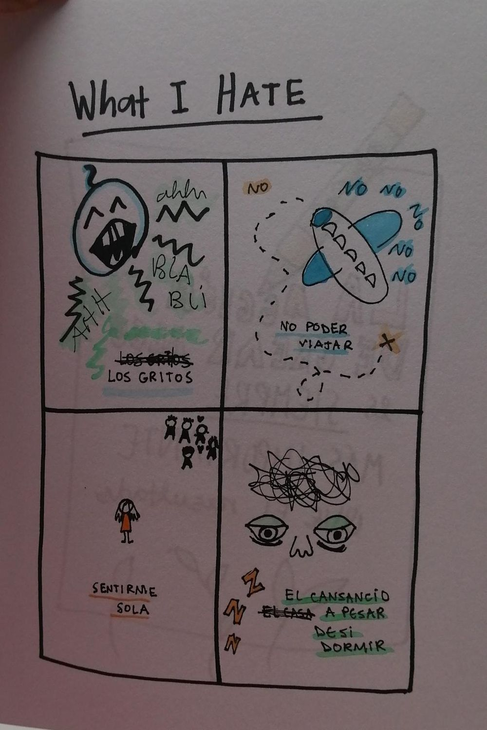 Drawing my feelings in spanish - image 2 - student project