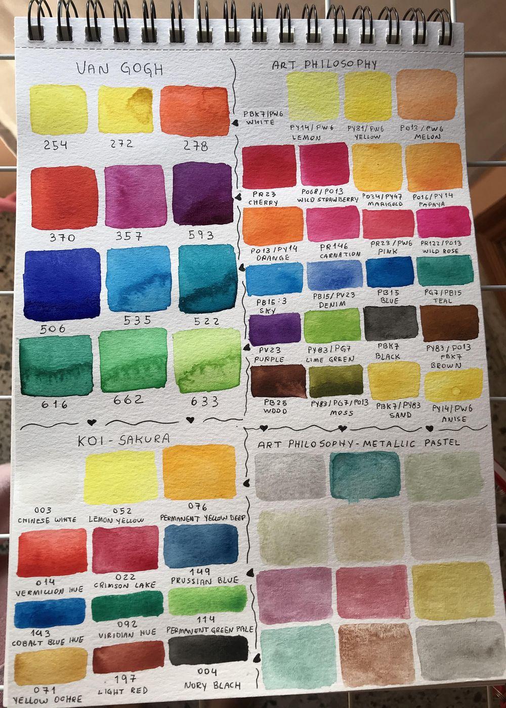 Van Gogh/Art Philosophy(Prima)/Sakura-Koi - image 1 - student project