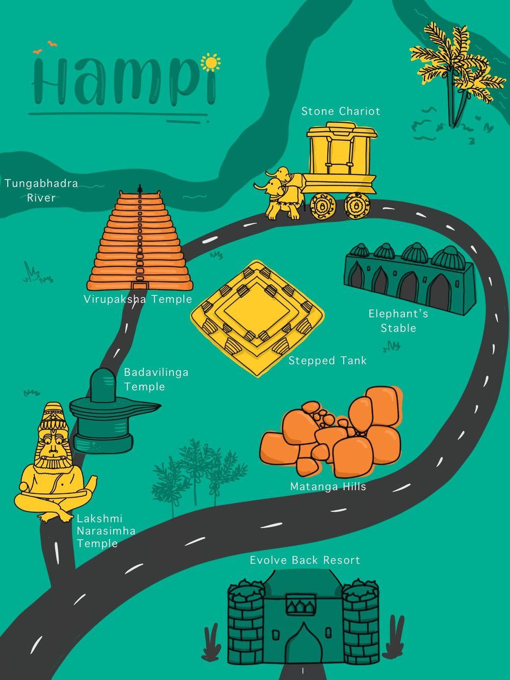 Hampi India - image 1 - student project
