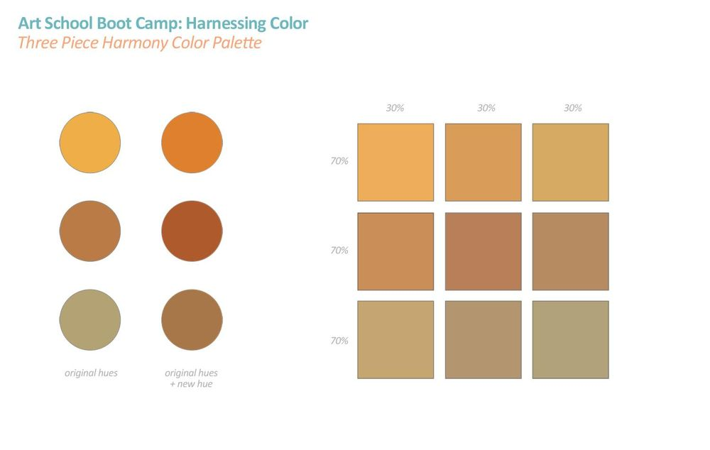 Art School Boot Camp: Harnessing Color - image 3 - student project