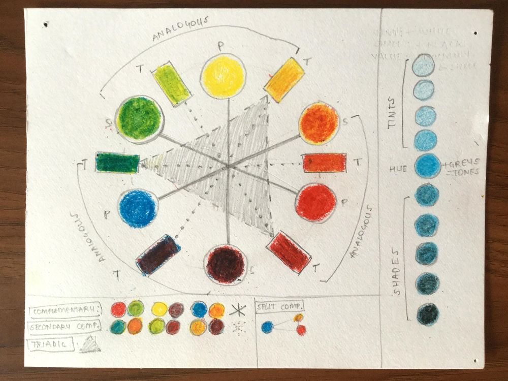 Art School Boot Camp: Harnessing Color - image 1 - student project