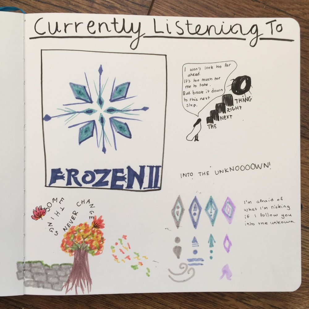 Day 1-14 prompts - image 6 - student project