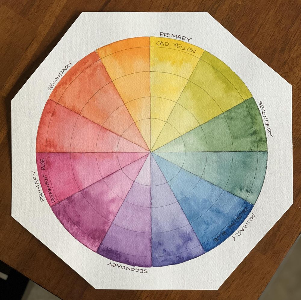 Watercolor Colorwheel - image 1 - student project