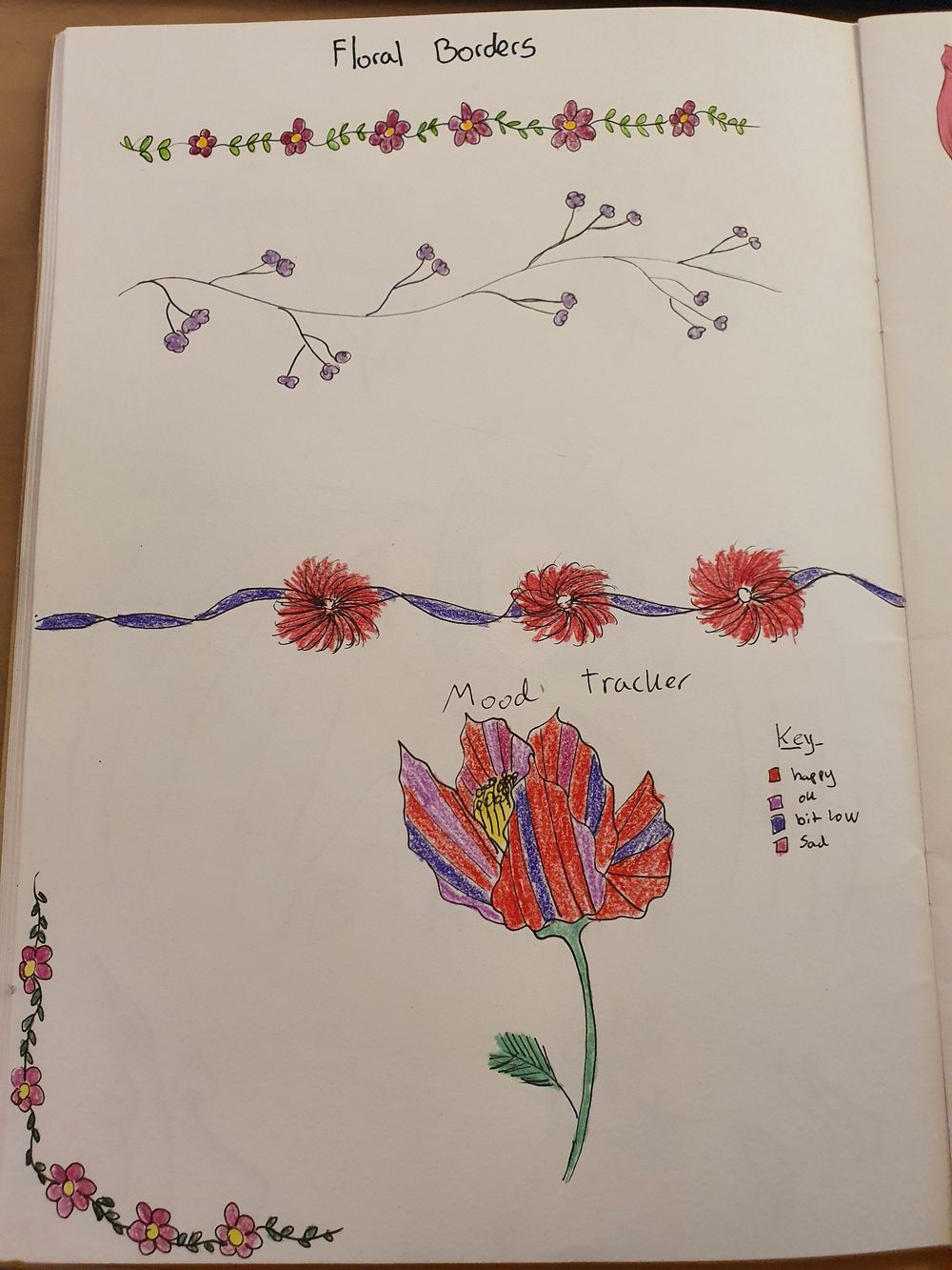 Flower pattens - image 2 - student project