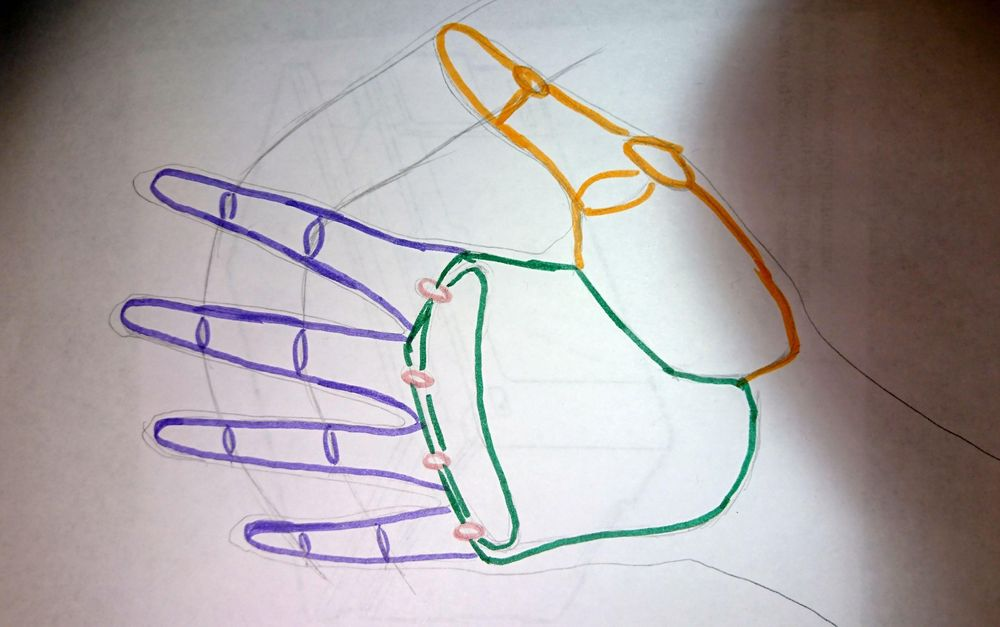 Some hands - image 2 - student project